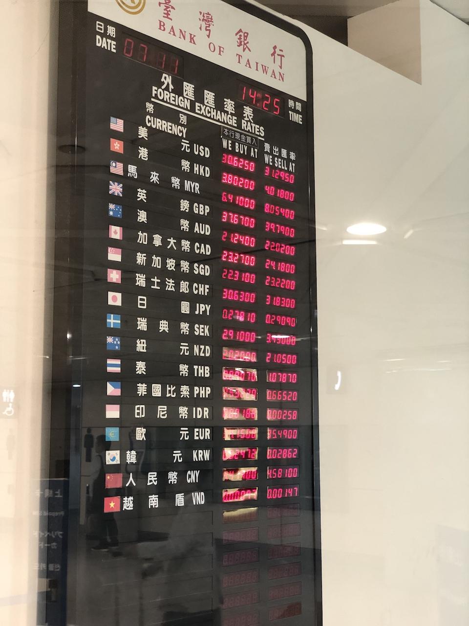 知らない間に損をしています。台湾ドルの換金は現地でしましょう!